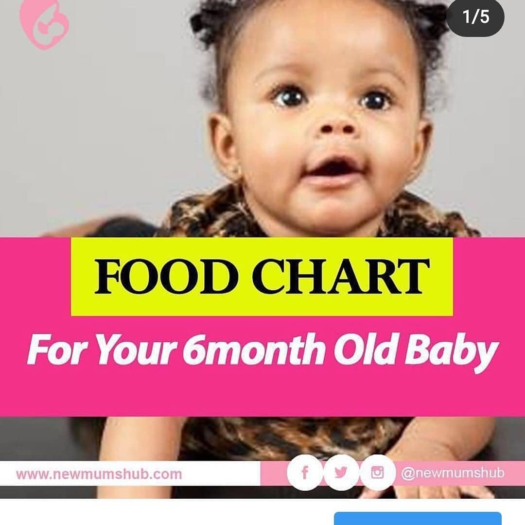 This is for everyone asking for a repost of this food chart. Please save it now so I wont have to …